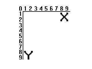 Система координат SDL